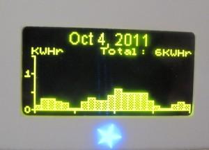 Data Logging Display for Raum Turbine